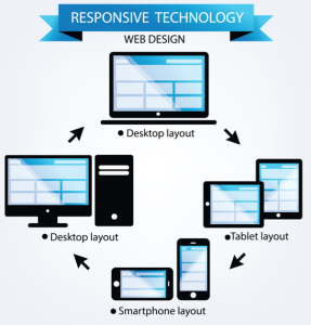 mobile-marketing-responsive-web-design