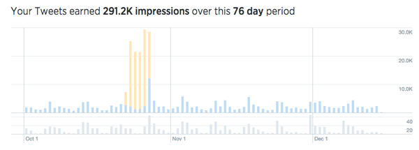 jdd-twitter-analytics