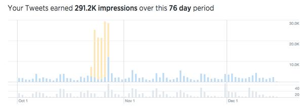 jdd-twitter-analytics