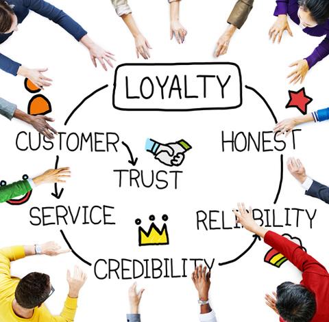 ms-loyalty-shutterstock-340637210