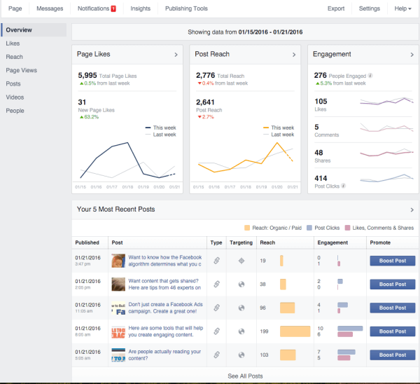 kh-facebook-page-audience-optimization-insights