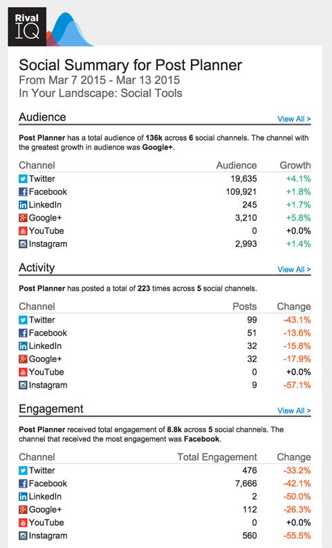 kh-social-report