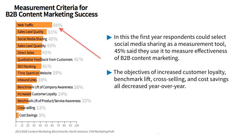 pr-success-criteria-for-cm