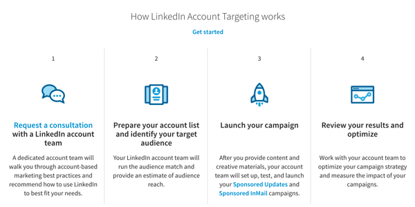 bj-linkedin-account-targeting
