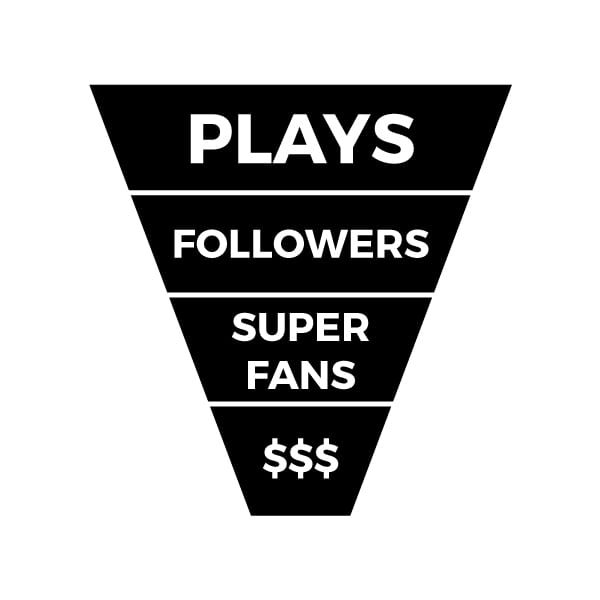 follower-funnel
