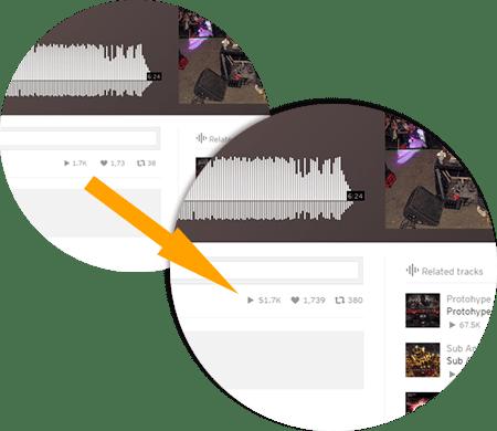 Buy 500,000 SoundCloud Plays