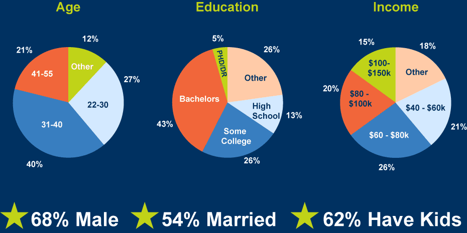 Demographics-v2
