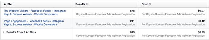 facebook-website-conversions-results