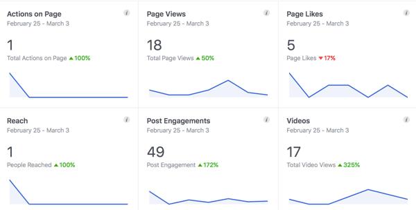 ag-facebook-insights-analytics