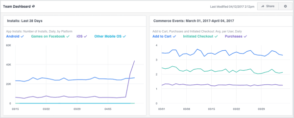 gd-facebook-analytics-automatic-insights