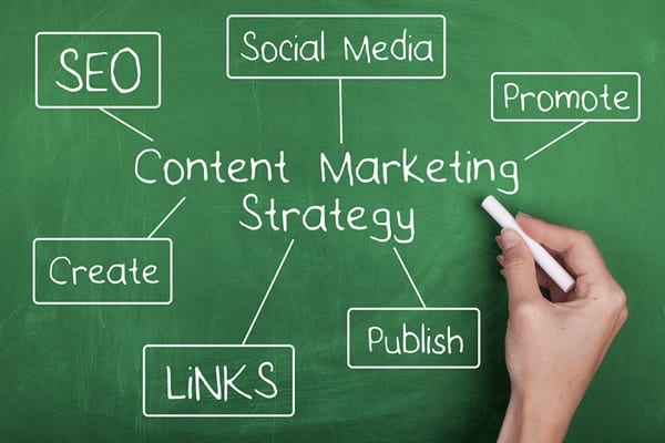 guestpost plan content marketing strategy