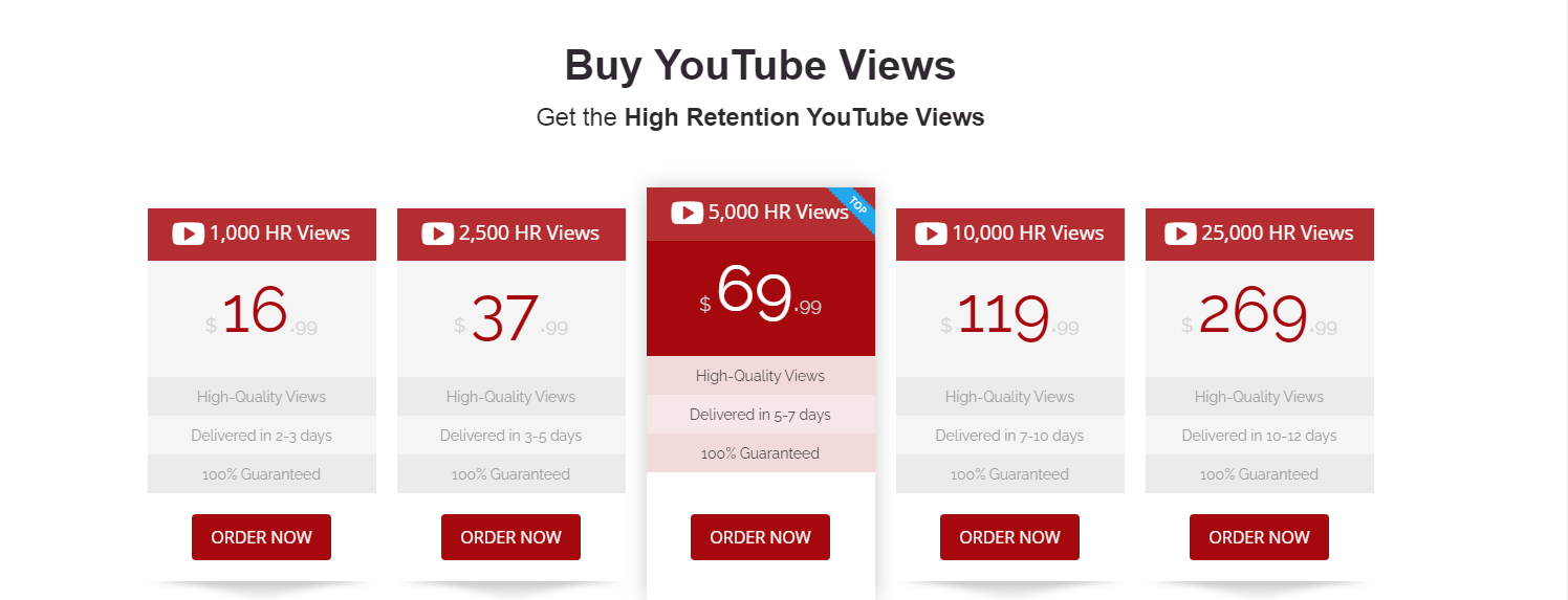 Buy Youtube views effectively